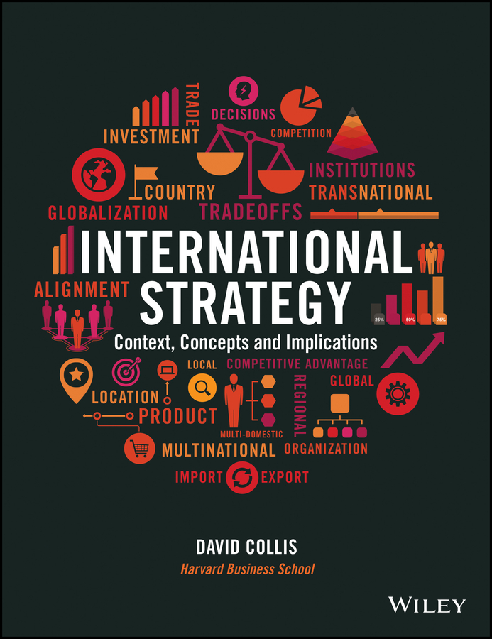 International Strategy. Context, Concepts and Implications