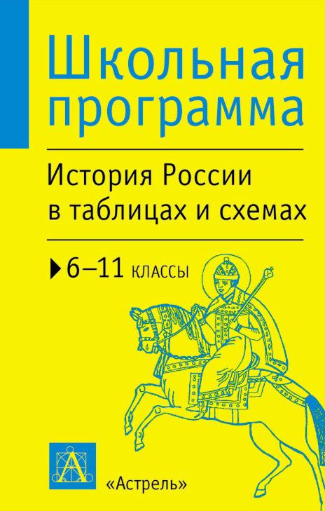 Книга История России в