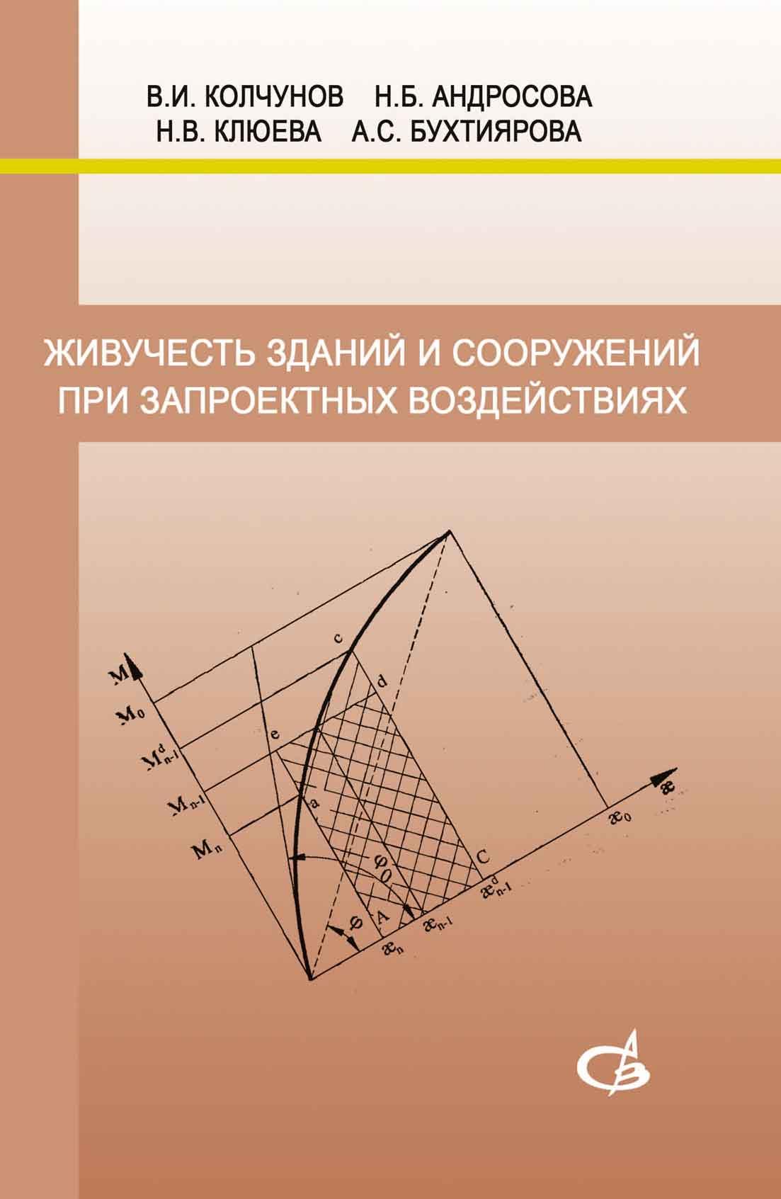 Н. В. Клюева Живучесть зданий и сооружений при запроектных воздействиях в д райзер теория надежности сооружений
