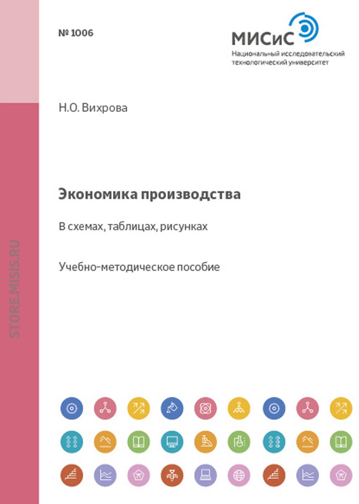 Наталья Вихрова Экономика производства в схемах, таблицах, рисунках наталья вихрова экономика производства виды ценных бумаг