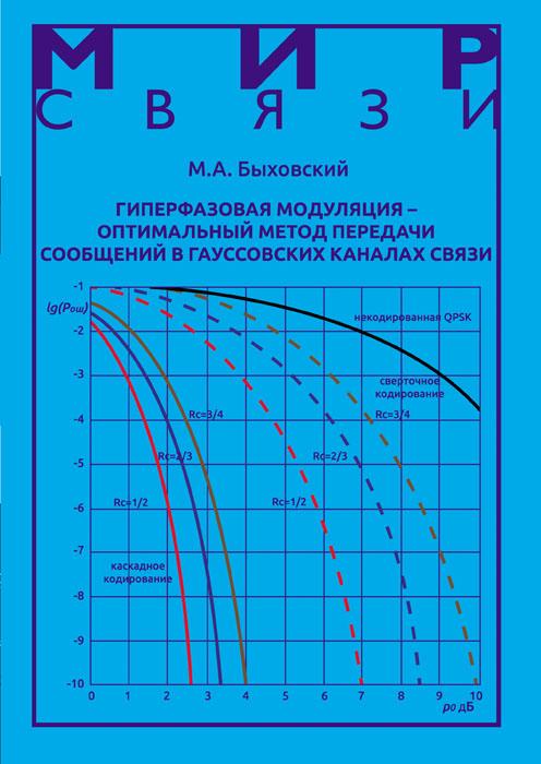 М. А. Быховский Гиперфазовая модуляция – оптимальный метод передачи сообщений в гауссовских каналах связи