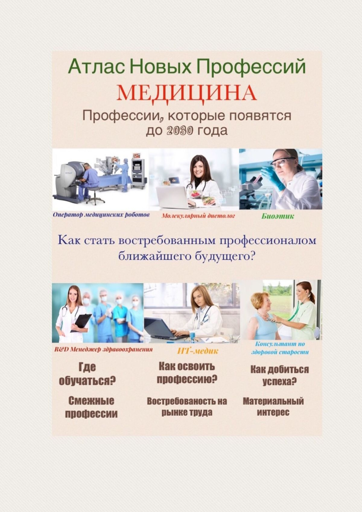 Татьяна Александровна Тонунц Атлас Новых Профессий. МЕДИЦИНА