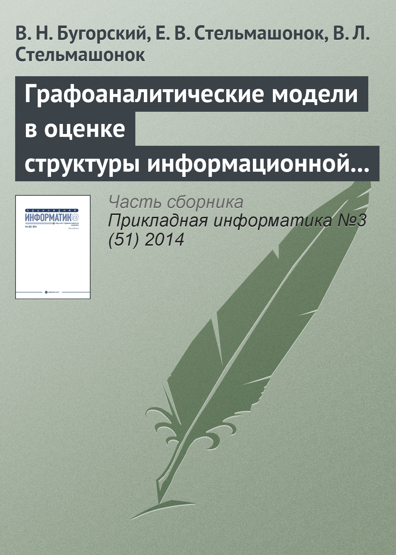В. Н. Бугорский Графоаналитические модели в оценке структуры информационной системы предприятия