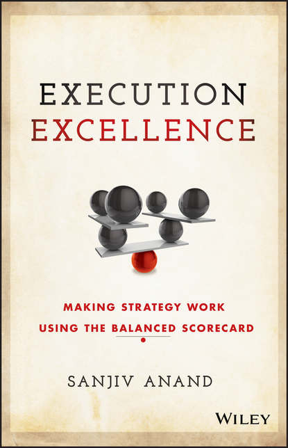 Sanjiv Anand Execution Excellence. Making Strategy Work Using the Balanced Scorecard the effects of market competition and cam on use of balanced scorecard