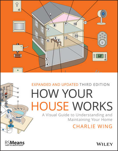 Charlie Wing How Your House Works. A Visual Guide to Understanding and Maintaining Your Home vacuum cleaners bosch bgl35mov24 for the house to collect dust cleaning appliances household vertical wireless