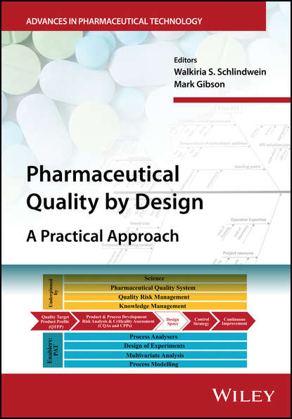 Mark Gibson Pharmaceutical Quality by Design stefan behme manufacturing of pharmaceutical proteins from technology to economy