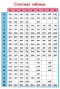 Слоговая таблица. Учимся по букварю Н. А. Сторожевой (для ученика)