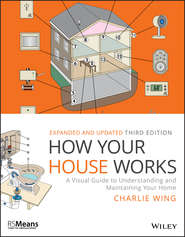 How Your House Works. A Visual Guide to Understanding and Maintaining Your Home