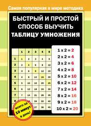 Быстрый и простой способ выучить таблицу умножения