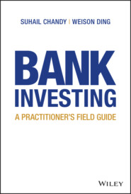 Bank Investing